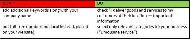 Blog-post1-tabela